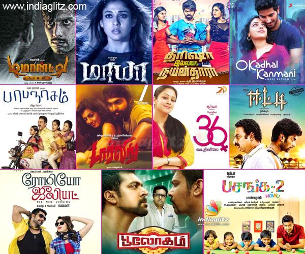 Films that were profitable